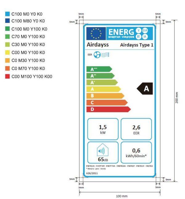 Airdayss type 1 energielabel