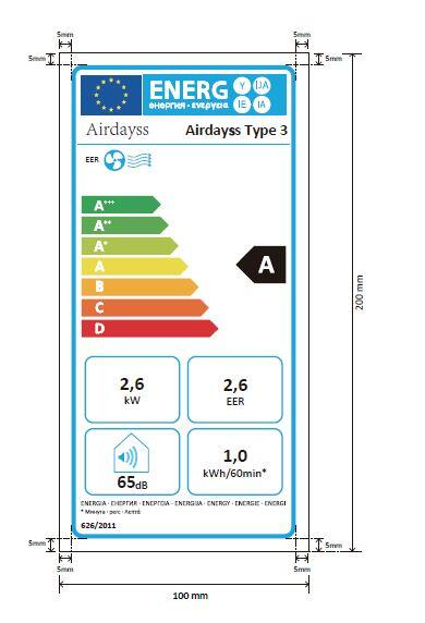 Energielabel Airdayss Type 3